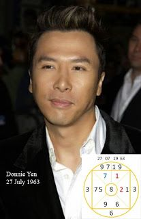 Reading of special people: Donnie Yen