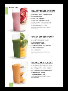 Healthy Smoothie Recipes For Flat Belly. 27 Weight Loss Smoothie Recipes Healthy Smoothies To . 10 Best Detox Smoothies For A Flat Belly Cleanse The . Detox Diet Drinks, Detox Juice Recipes, Natural Detox Drinks, Fat Burning Detox Drinks, Detox Juices, Juice Cleanse, Cleanse Recipes, Smoothie Cleanse, Juicer Recipes