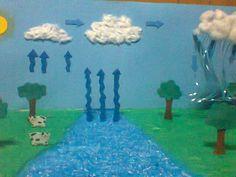 Inventando e Criando decorações: Olhe que linda a maquete sobre o ciclo da água.
