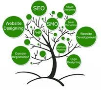 KG Tech(the registered SEO company in India) provides services in SEO, PPC, Social Media, Web designing, development and more for clients around the world.Visit: http://www.kgtech.in/