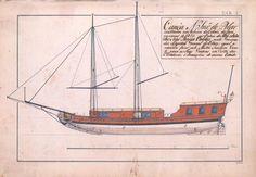 Arte e ciência na Amazônia no século XVIII: o Prospecto da Vila de Cametá