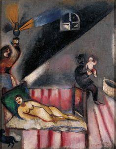 La nascita (Marc Chagall, 1911, Collezione privata)