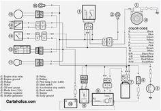 club cart battery wiring diagram fujitsu ten 86100 gas ezgo golf e z go yamaha g2 gambarin us post date 21 nov 2018
