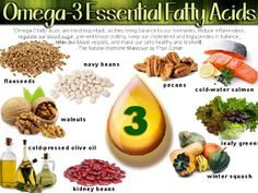 Omega-3 essential fatty acids