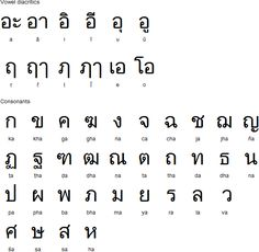 Thai alphabet for Sanskrit