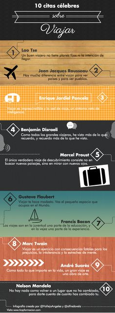 Hola: Una infografía con 10 citas célebres sobre viajar. Elaborada con Piktochart. Un saludo