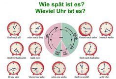 "Немецкие слова по теме ""Время / die Uhrzeit"" - Deutsch-online! Немецкий язык онлайн"