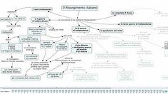 Mappa concettuale sul processo di unificazione tedesca a
