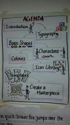 facilitation facilitering health coping skills health ideas health posters health promotion health tips Visual Thinking, Design Thinking, Thinking In Pictures, Visual Note Taking, Visual Learning, Class Notes, Sketch Notes, Chart Design, Basic Shapes