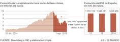 FRANCIA FLORES DIPUTADA  X  CIRCUITO Nº 1 PARROQUIAS SUCRE, EL JUNQUITO Y LA PASTORA - MAS - CCS: GEOPOLITICA CRISIS MUNDIAL