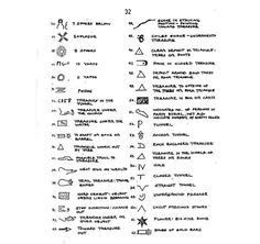 Yamashita Treasure Code And Symbols - : Yahoo Image Search Map Symbols, Symbols And Meanings, Tolkien Map, Hex Map, Legend Symbol, Fantasy World Map, Youtube How To Make, Map Icons