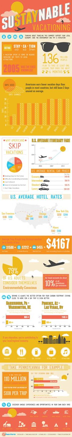 Introducing SuSTAYnable Vacationing – Infographic on http://www.bestinfographic.co.uk