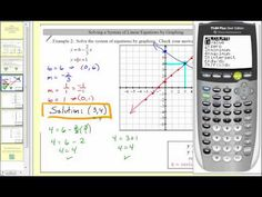 Solving Systems of Linear Equations by Graphing - Part 1 (L12.1A) - YouTube