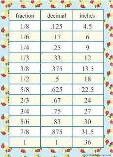 Yardage Cheat Sheet free printable from A Bright Corner