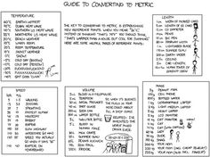 Guide to Converting to Metric - xkcd.com