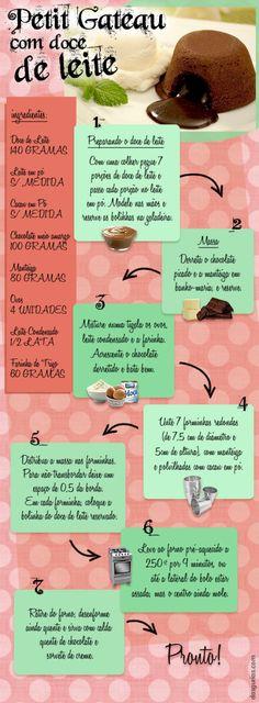 Aqui vai uma receita super rápida, prática e acima de tudo deliciosa, Petit Gateau com doce de leite.