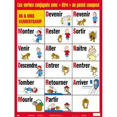 dr & mrs vandertramp verbs conjugated with être French Tenses, French Verbs, French Grammar, French Language Lessons, French Language Learning, French Lessons, Spanish Lessons, Spanish Language, French Expressions