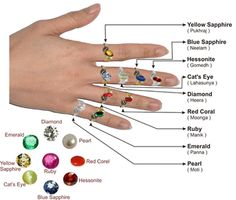 How to wear sucha moti ring