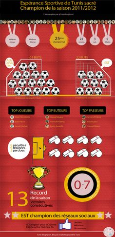Espérance Sportive de Tunis champion 2011/2012 : Découvrez l'infographie. tunisblogsport.blogspot.com