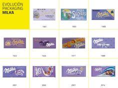 Evolución del packaging de Milka España  #branding #historia #logo #packaging #envoltorio #vaca #lila #chocolate #cacao