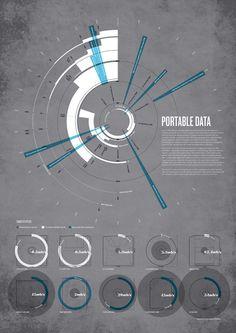 visualisation of portable data Web Design, Layout Design, Information Visualization, Data Visualization, Information Design, Information Graphics, Image Tatoo, Poster Art, Concept Diagram