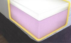 Memory Foam Warehouse Single Coolmax Deluxe Memory Foam Mattress The Coolmax Deluxe Memory Foam Mattress features a pressure relieving layer of memory foam upon a supportive reflex foam base providing a combination of optimum support and comfort. The mattress comes http://www.MightGet.com/january-2017-12/memory-foam-warehouse-single-coolmax-deluxe-memory-foam-mattress.asp