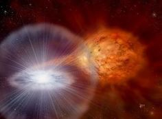 Artist's portrayal of a symbiotic recurrent nova like V407 Cygni. Astronomers detected gamma rays from V407 Cygni in 2010; now they're finding that another class of novae also produce gamma rays. (Credit: David A. Hardy)