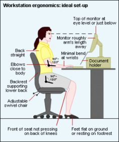 Desk Ergonomics: How do I choose an ergonomic computer desk? Learning about computer desk ergonomics may sometimes mean all you need is a little adjustment to what you already have. Office Safety, Workplace Safety, Health Tips, Health And Wellness, Health Facts, Workplace Wellness, Employee Wellness, Tips & Tricks, Safety Posters