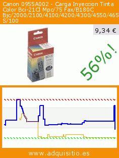 Canon 0955A002 - Carga Inyeccion Tinta Color Bci-21Cl Mpc/75 Fax/B180C Bjc/2000/2100/4100/4200/4300/4550/4650/5000/5100/5500/4000/2100Sp/4400 S/100 (Productos de oficina). Baja 56%! Precio actual 9,34 €, el precio anterior fue de 21,00 €. https://www.adquisitio.es/canon/0955a002-carga-inyeccion