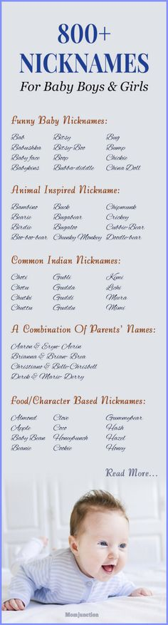 Baby Name Combination Of Father And Mother : combination, father, mother, Combination, Father, Mother, Viewer