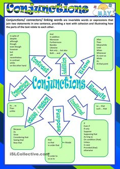1000+ images about Conjonctions on Pinterest | Worksheets, Student ...