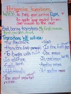 Persuasive essay transitions