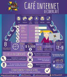 Ten cuidado en los cibercafés #infografia
