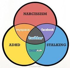 Social Media Venn Diagram T-Shirt (overlaps of Narcissism, ADHD, and Stalking) Social Media Humor, Social Networks, Social Media Marketing, Online Marketing, Digital Marketing, Guerrilla Marketing, Social Media Explained, Internet Of Things, Internet 3