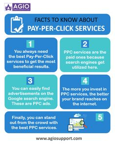 Pay Per Click Marketing, Pay Per Click Advertising, Internet Advertising, Email Marketing Services, Direct Marketing, Advertising Campaign, Digital Marketing, Google Ads, Holistic Approach