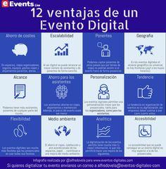 12 ventajas de los eventos digitales.
