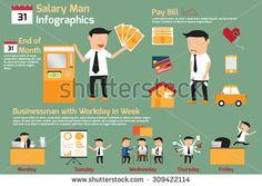 #salary #businessman