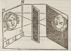 An example of a camera obscura from Ars Magna, Lucis et Umbrae. Athanasius Kircher.