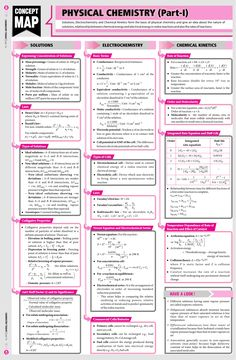 (Part - - - ❋ Chemistry Visual Notes - Chemistry Pins Chemistry Class 12, Chemistry Basics, Chemistry Study Guide, Chemistry Worksheets, Chemistry Classroom, Physical Chemistry, Chemistry Notes, Chemistry Lessons, Teaching Chemistry