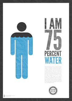 I AM 75 PERCENT WATER by Atif Ahmed Akkhor, via Behance