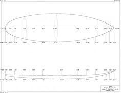 Rocker measurements | Swaylocks