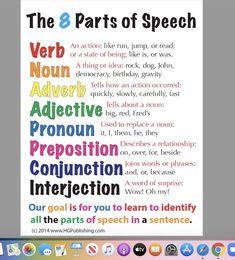 Essay Writing Skills, Writing Classes, English Writing Skills, Writing Tips, Kids Writing, Teaching English Grammar, Grammar Lessons, Teaching Reading, Teaching Kids