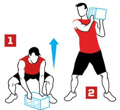 Muscle and Fitness ~ 3 Unique Uses for Cinder Blocks