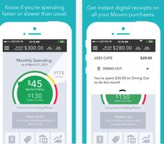 With Cloud and Mobile, Moven Brings Banking into Digital Age