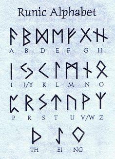 Viking symbols.