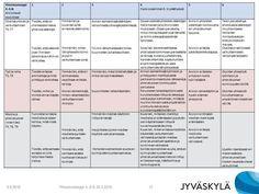 Yhteiskuntaoppi 4.-6. Teaching Religion, Primary School, Social Studies, Closer, Philosophy, Study, Journal, Peda, Historia