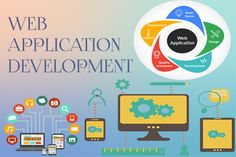Web Application Development 5 Things to keep in Mind – Clearpath Network Infotech