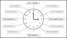 What time is it? #time #voc #ELT
