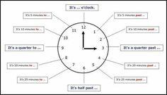 time vocabulary