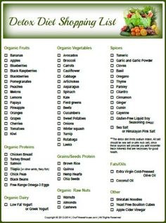 Image from http://www.ourfitnesshouse.com/images/detoxdietshoppinglist.jpg.